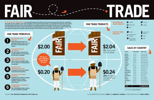 GOOD_fair-trade